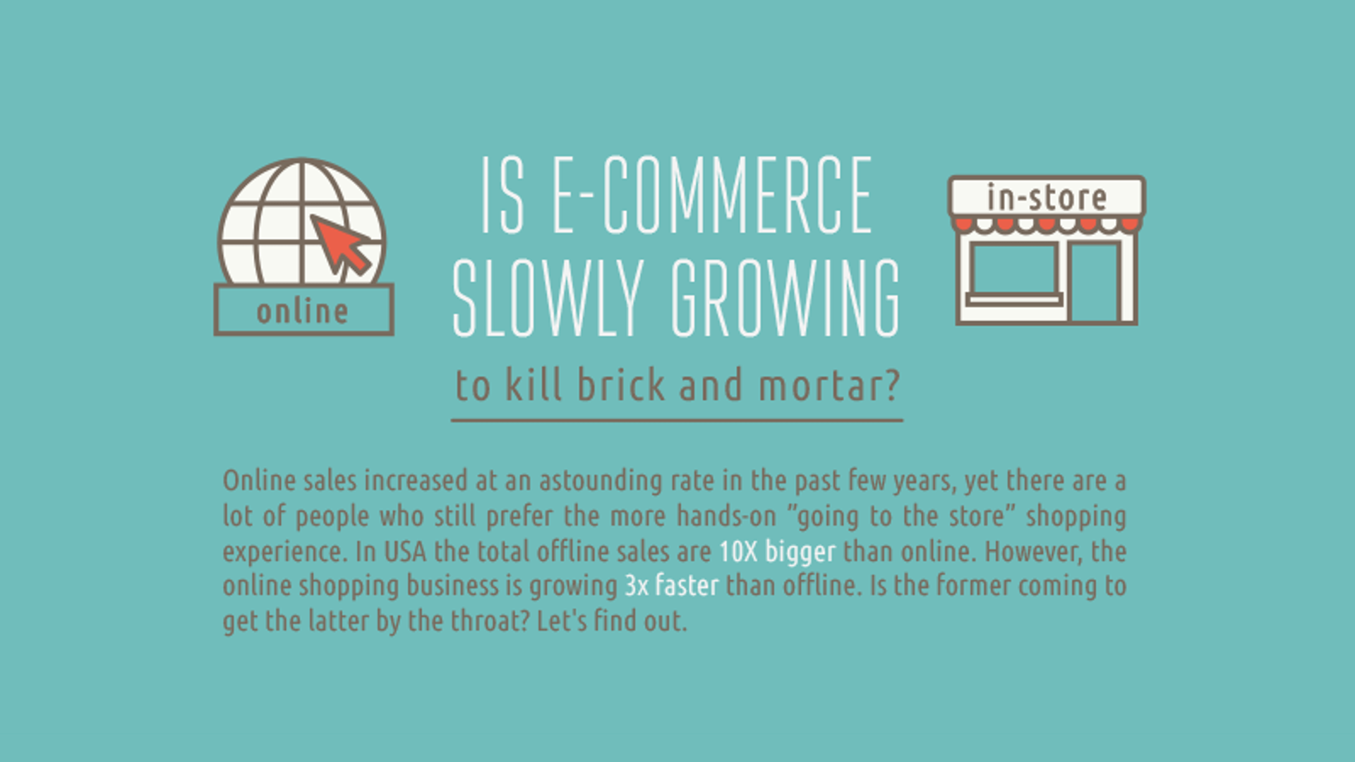 Is E-Commerce Slowly Growing?