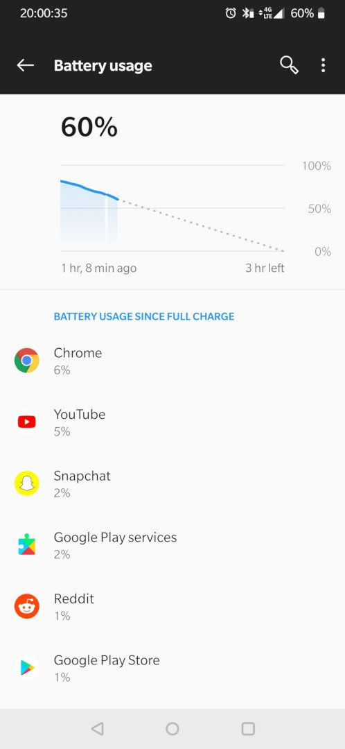 OnePlus 6T - Battery Issue