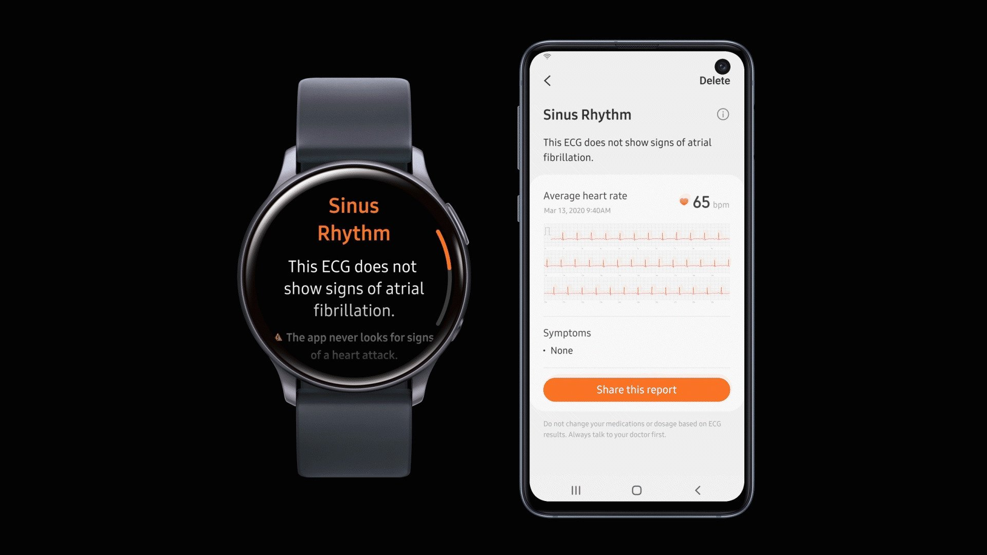 Samsung Galaxy Watch Active 2 - Health Monitor App Showing ECG Function